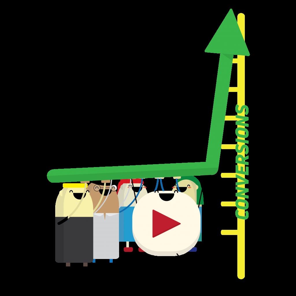 Video Marketing Conversions