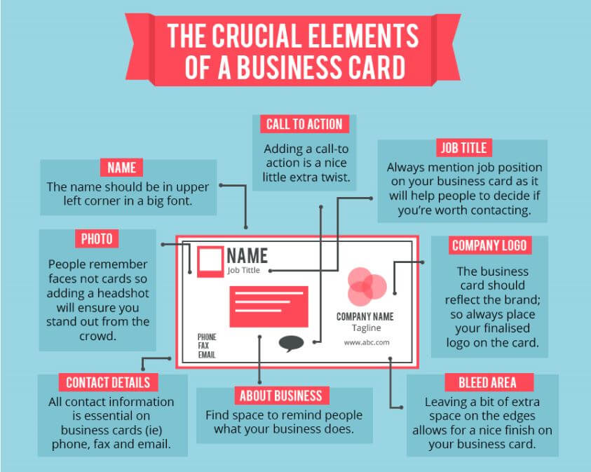 Business Card Elements Infograhpic
