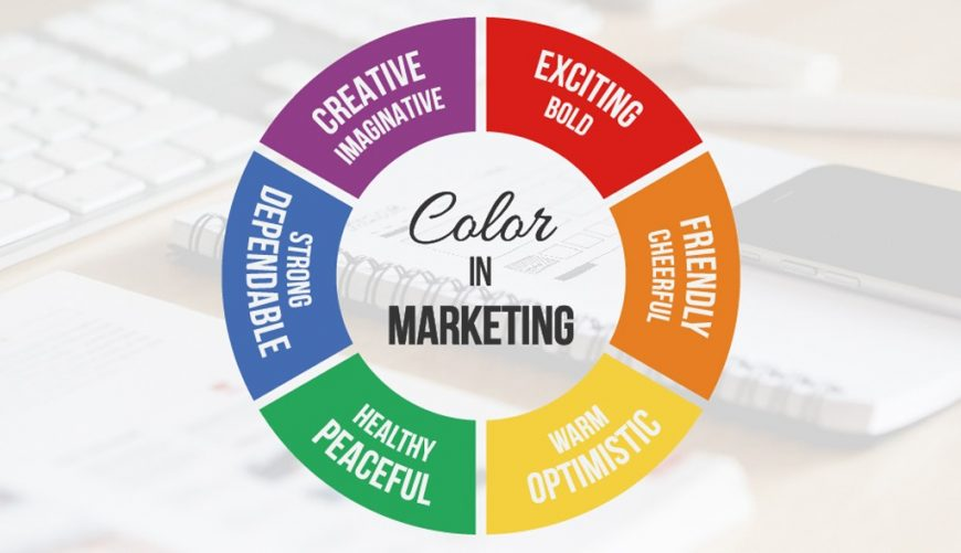 color psychology for marketing infographic