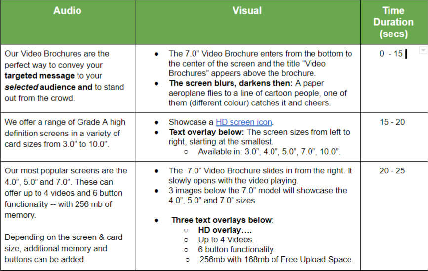 This is an example of a video marketing script.